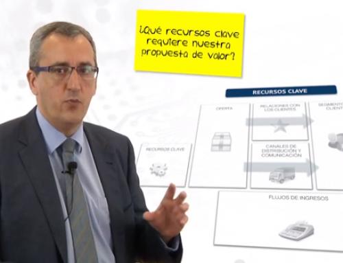 Juan Cabrera – innovación en Pymes – Modelo de negocio (lienzo – canvas)